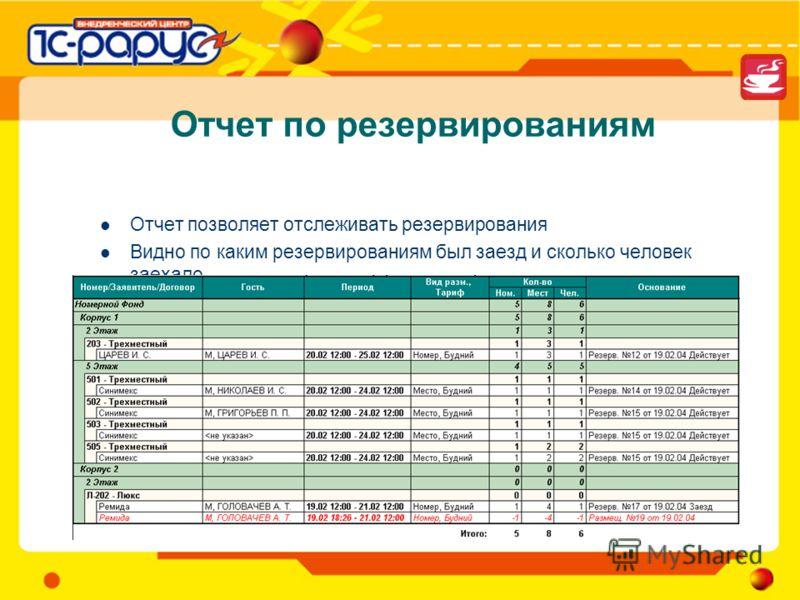 Отчет по резервированиям Отчет позволяет отслеживать резервирования Видно по каким резервированиям был заезд и сколько человек заехало.