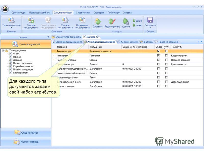 Для каждого типа документов задаем свой набор атрибутов