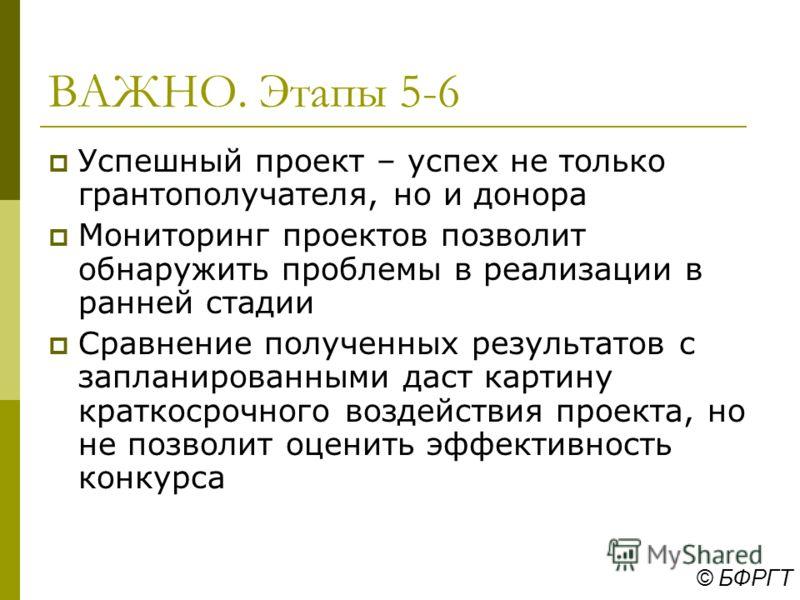 © БФРГТ
