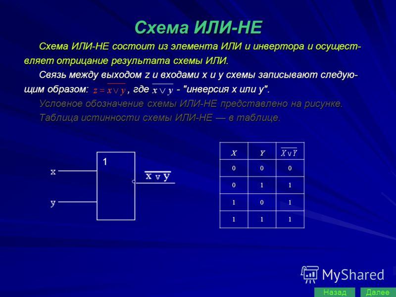 Схема ИЛИ-НЕ Схема ИЛИ-НЕ состоит из элемента ИЛИ и инвертора и осущест- вляет отрицание результата схемы ИЛИ. Связь между выходом z и входами x и y схемы записывают следую- щим образом:, где -