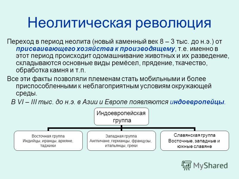 Неолитическая революция Переход в период неолита (новый каменный век 8 – 3 тыс. до н.э.) от присваивающего хозяйства к производящему, т.е. именно в эт
