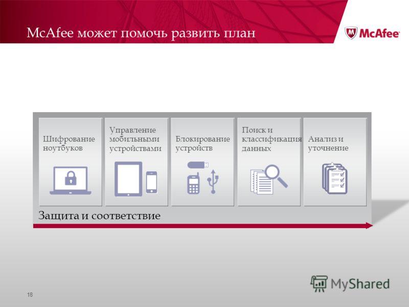 18 McAfee может помочь развить план Защита и соответствие Шифрование ноутбуков Поиск и классификация данных Анализ и уточнение Блокирование устройств Управление мобильными устройствами