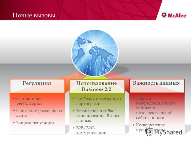 Новые вызовы Использование Business 2.0 Важность данных Регуляция Соответствие регуляторам Снижение расходов на аудит Защита репутации Глубокая интеграция с партнерами Безопасное и гибкое использование бизнес- данных B2B/B2C- коммуникации Защита конф