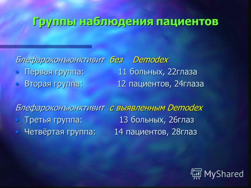 Группы наблюдения пациентов Блефароконъюнктивит без Demodex Первая группа: 11 больных, 22глазаПервая группа: 11 больных, 22глаза Вторая группа: 12 пациентов, 24глазаВторая группа: 12 пациентов, 24глаза Блефароконъюнктивит с выявленным Demodex Третья