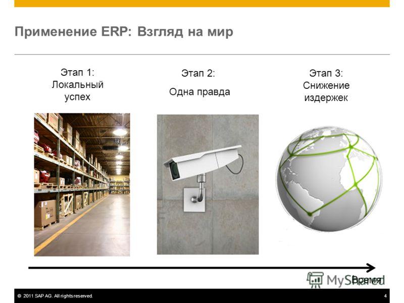 ©2011 SAP AG. All rights reserved.4 Применение ERP: Взгляд на мир Время Этап 1: Локальный успех Этап 2: Одна правда Этап 3: Снижение издержек