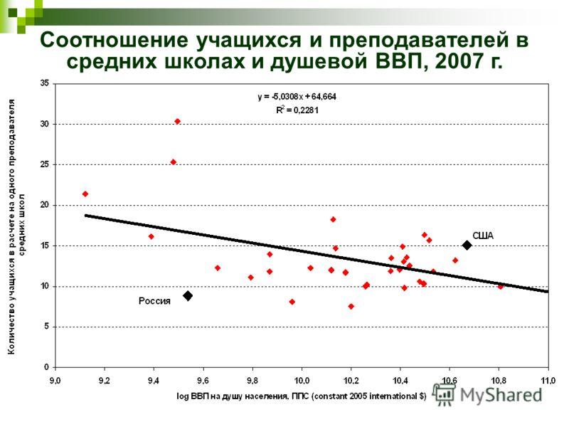 Соотношение учащихся и преподавателей в средних школах и душевой ВВП, 2007 г.
