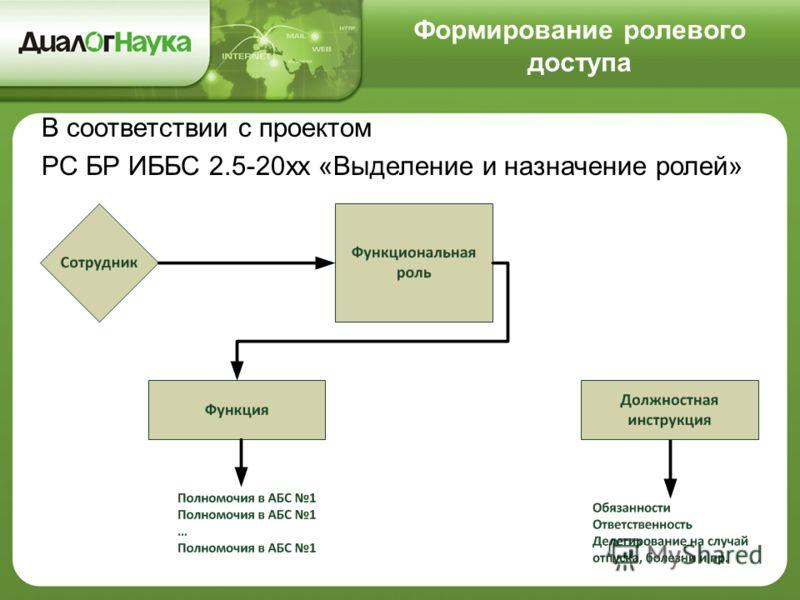 Формирование ролевого доступа В соответствии с проектом РС БР ИББС 2.5-20хх «Выделение и назначение ролей»