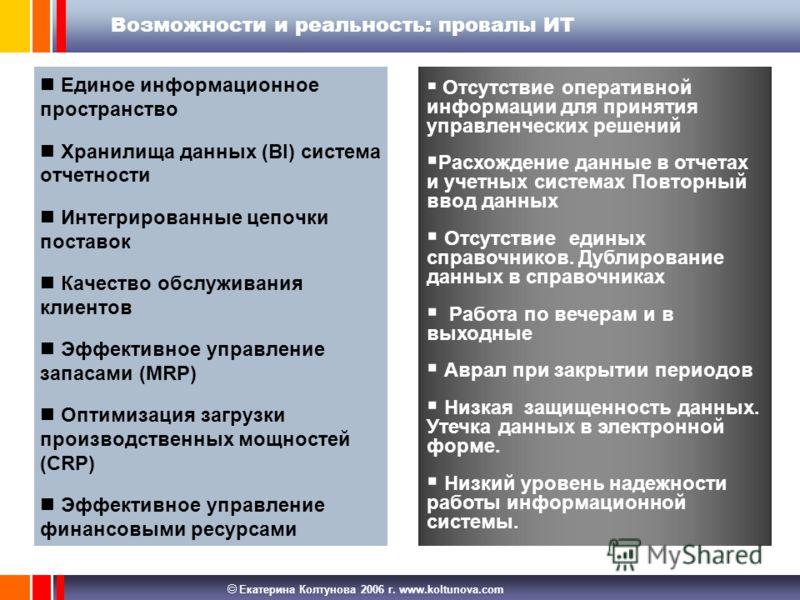 Екатерина Колтунова 2006 г. www.koltunova.com Возможности и реальность: провалы ИТ Единое информационное пространство Хранилища данных (BI) система отчетности Интегрированные цепочки поставок Качество обслуживания клиентов Эффективное управление запа