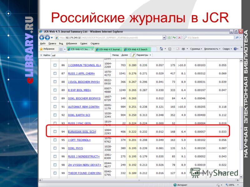 Российские журналы в JCR