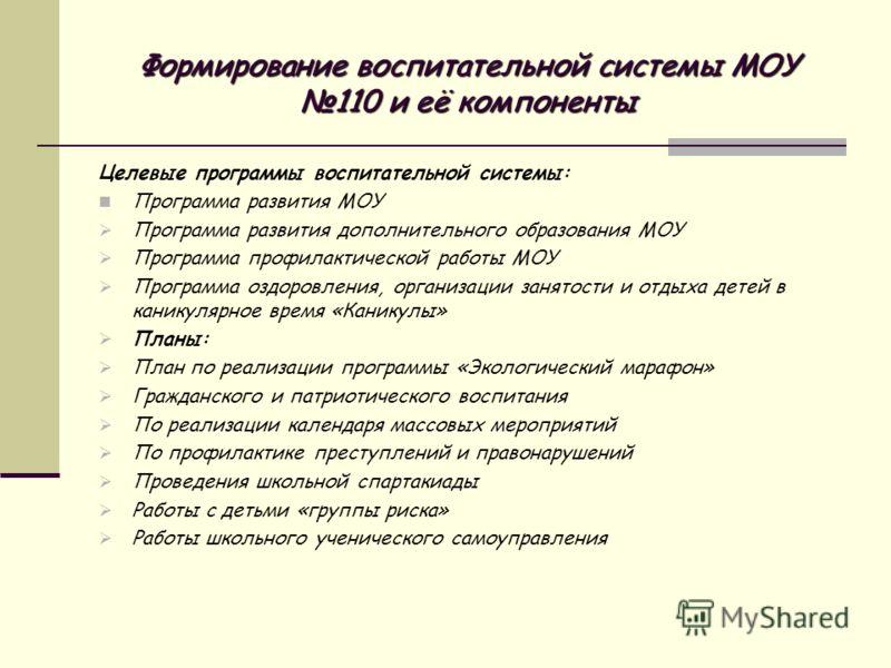 Формирование воспитательной системы МОУ 110 и её компоненты Целевые программы воспитательной системы: Программа развития МОУ Программа развития дополнительного образования МОУ Программа профилактической работы МОУ Программа оздоровления, организации