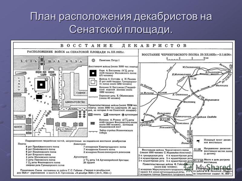 План расположения декабристов на Сенатской площади.