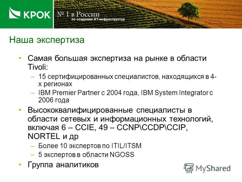 Наша экспертиза Самая большая экспертиза на рынке в области Tivoli: –15 сертифицированных специалистов, находящихся в 4- х регионах –IBM Premier Partner с 2004 года, IBM System Integrator с 2006 года Высококвалифицированные специалисты в области сете