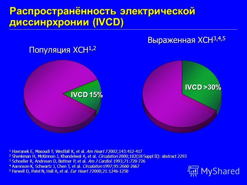 Распространённость электрической диссинрхронии (IVCD) 1 Havranek E, Masoudi F, Westfall K, et al. Am Heart J 2002;143:412-417 2 Shenkman H, McKinnon J, Khandelwal A, et al. Circulation 2000;102(18 Suppl II): abstract 2293 3 Schoeller R, Andresen D, B