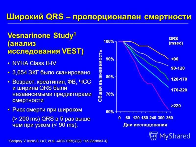 Широкий QRS – пропорционален смертности NYHA Class II-IVNYHA Class II-IV 3,654 ЭКГ было сканировано3,654 ЭКГ было сканировано Возраст, креатинин, ФВ, ЧСС и ширина QRS были независимыми предикторами смертностиВозраст, креатинин, ФВ, ЧСС и ширина QRS б