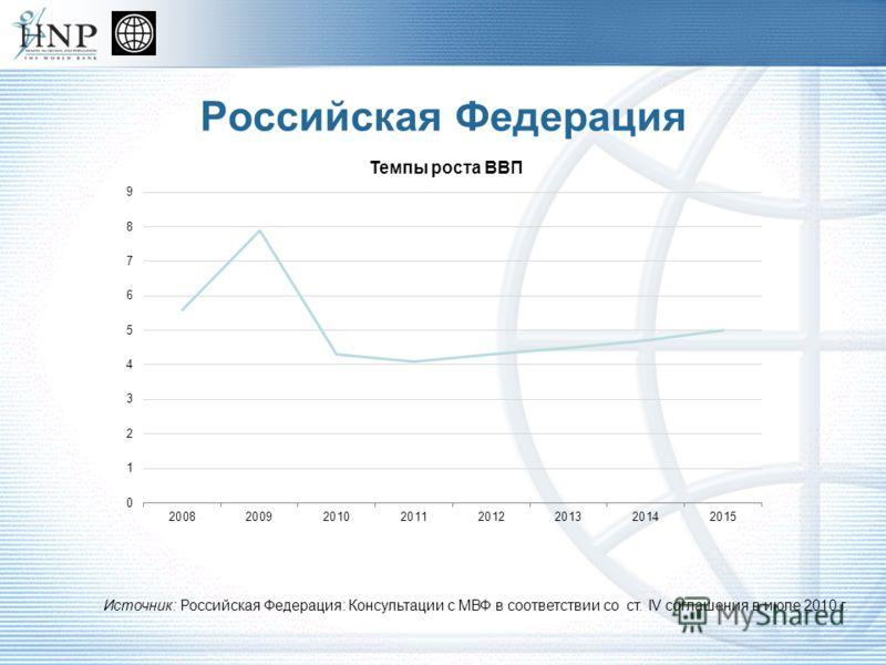 Российская Федерация Источник: Российская Федерация: Консультации с МВФ в соответствии со ст. IV соглашения в июле 2010 г.