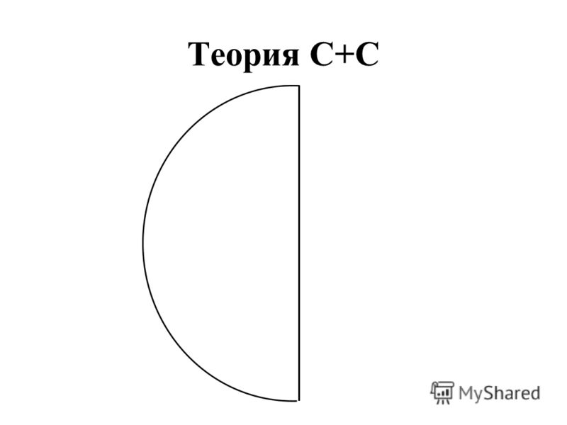 Теория С+С
