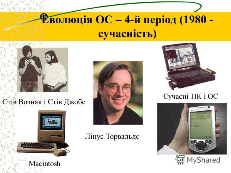Еволюція ОС – Еволюція ОС – 4-й період (1980 - сучасність) Стів Возняк і Стів Джобс Macintosh Лінус Торвальдс Сучасні ПК і ОС