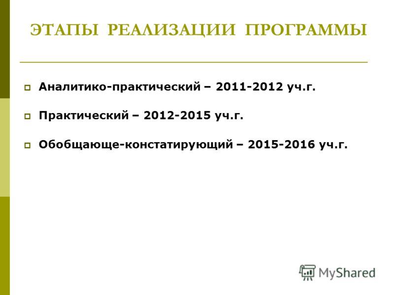 ЭТАПЫ РЕАЛИЗАЦИИ ПРОГРАММЫ Аналитико-практический – 2011-2012 уч.г. Практический – 2012-2015 уч.г. Обобщающе-констатирующий – 2015-2016 уч.г.