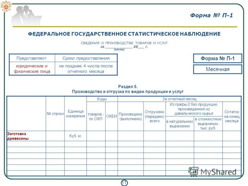 11 Форма П-1 строки Единица измерения КодыЗа отчетный месяц товаров - по ОКП ОКЕИ Произведено (выполнено) Отгружено (передано) всего Из графы 2 без продукции, произведенной из давальческого сырья Остаток на конец месяца в натуральном выражении в стои