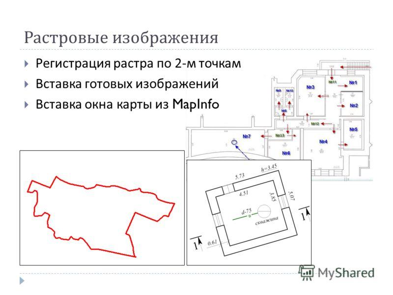 Растровые изображения Регистрация растра по 2- м точкам Вставка готовых изображений Вставка окна карты из MapInfo
