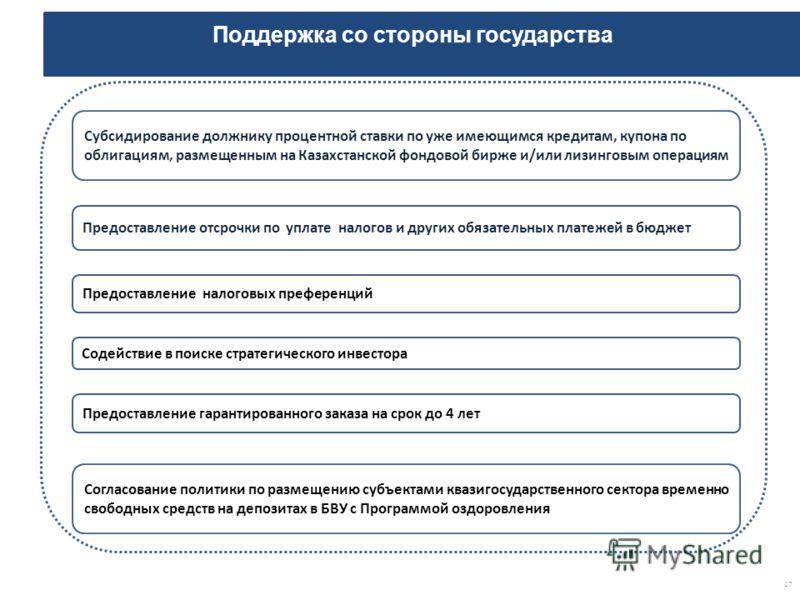 17 Поддержка со стороны государства Субсидирование должнику процентной ставки по уже имеющимся кредитам, купона по облигациям, размещенным на Казахстанской фондовой бирже и/или лизинговым операциям Содействие в поиске стратегического инвестора Предос