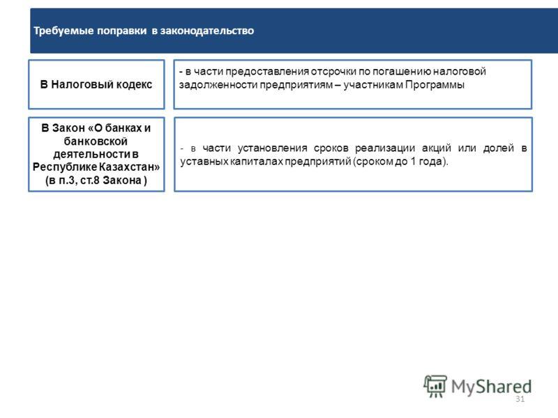Требуемые поправки в законодательство 31 В Закон «О банках и банковской деятельности в Республике Казахстан» (в п.3, ст.8 Закона ) - в части установления сроков реализации акций или долей в уставных капиталах предприятий (сроком до 1 года). В Налогов