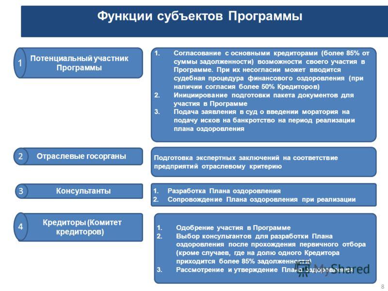 8 Функции субъектов Программы Кредиторы (Комитет кредиторов) 4 Потенциальный участник Программы 1 1.Согласование с основными кредиторами (более 85% от суммы задолженности) возможности своего участия в Программе. При их несогласии может вводится судеб