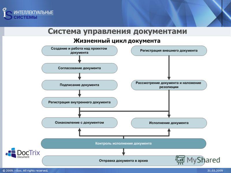 Система управления документами Жизненный цикл документа © 2009. i-Sys. All rights reserved. 31.03.2009.