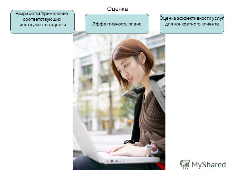 Разработка/применение соответствующих инструментов оценки Эффективность плана Оценка эффективности услуг для конкретного клиента Оценка