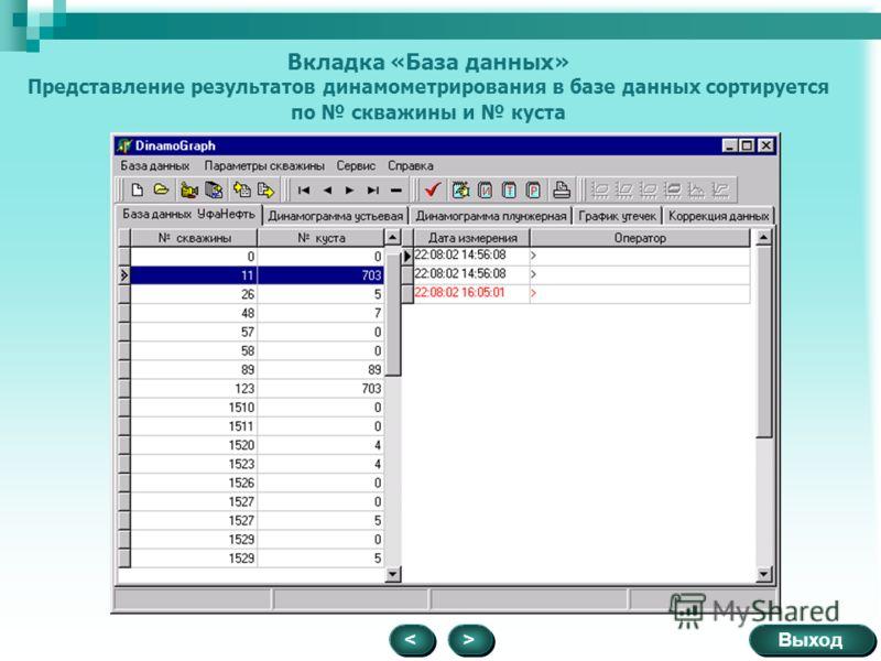 Вкладка «База данных» Представление результатов динамометрирования в базе данных сортируется по скважины и куста > > < < Выход