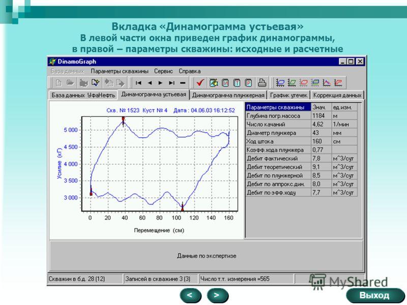 Вкладка «Динамограмма устьевая» В левой части окна приведен график динамограммы, в правой – параметры скважины: исходные и расчетные > > < < Выход