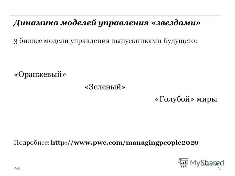 PwC Динамика моделей управления «звездами» 3 бизнес модели управления выпускниками будущего: «Оранжевый» «Зеленый» «Голубой» миры Подробнее: http://www.pwc.com/managingpeople2020 13 17 марта 2011