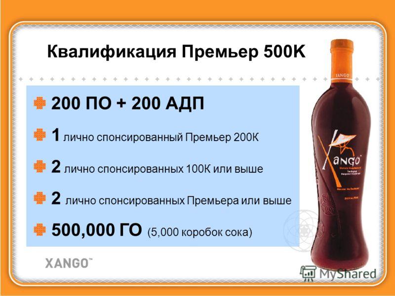 200 ПО + 200 АДП 1 лично спонсированный Премьер 200К 2 лично спонсированных 100К или выше 2 лично спонсированных Премьера или выше 500,000 ГО (5,000 коробок сока) Квалификация Премьер 500K
