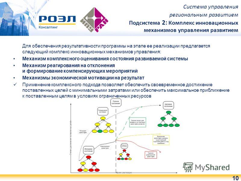 10 Система управления региональным развитием Подсистема 2: Комплекс инновационных механизмов управления развитием Для обеспечения результативности программы на этапе ее реализации предлагается следующий комплекс инновационных механизмов управления: М