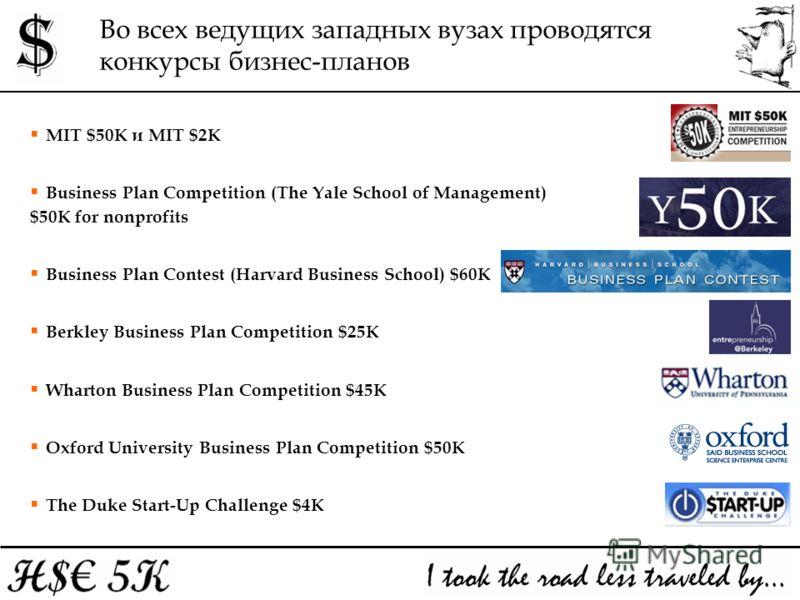 Во всех ведущих западных вузах проводятся конкурсы бизнес-планов MIT $50K и MIT $2K Business Plan Competition (The Yale School of Management) $50K for nonprofits Business Plan Contest (Harvard Business School) $60K Berkley Business Plan Competition $