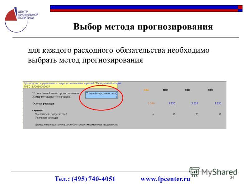 Тел.: (495) 740-4051 www.fpcenter.ru 24 Выбор метода прогнозирования для каждого расходного обязательства необходимо выбрать метод прогнозирования
