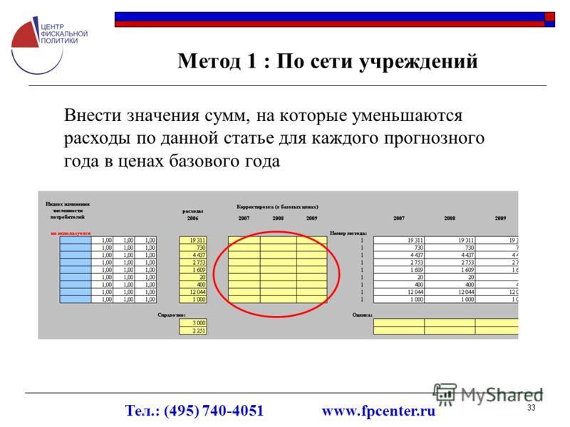 Тел.: (495) 740-4051 www.fpcenter.ru 33 Метод 1 : По сети учреждений Внести значения сумм, на которые уменьшаются расходы по данной статье для каждого прогнозного года в ценах базового года