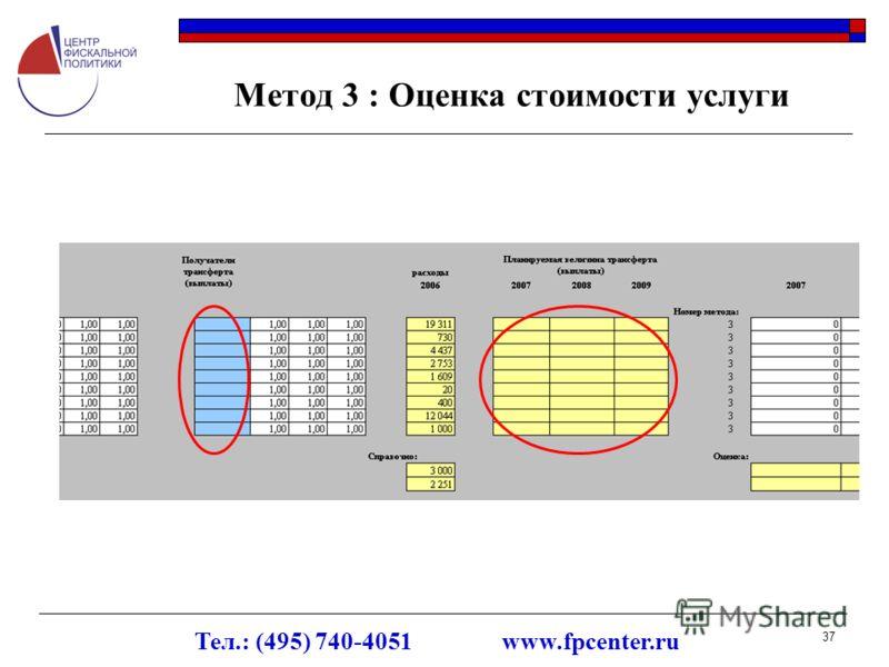 Тел.: (495) 740-4051 www.fpcenter.ru 37 Метод 3 : Оценка стоимости услуги