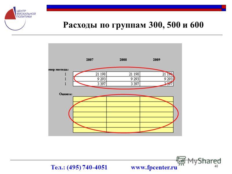 Тел.: (495) 740-4051 www.fpcenter.ru 40 Расходы по группам 300, 500 и 600