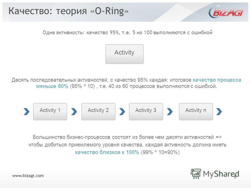 Качество: теория «O-Ring» Activity Activity 1 Activity 2 Activity 3 Activity n 5