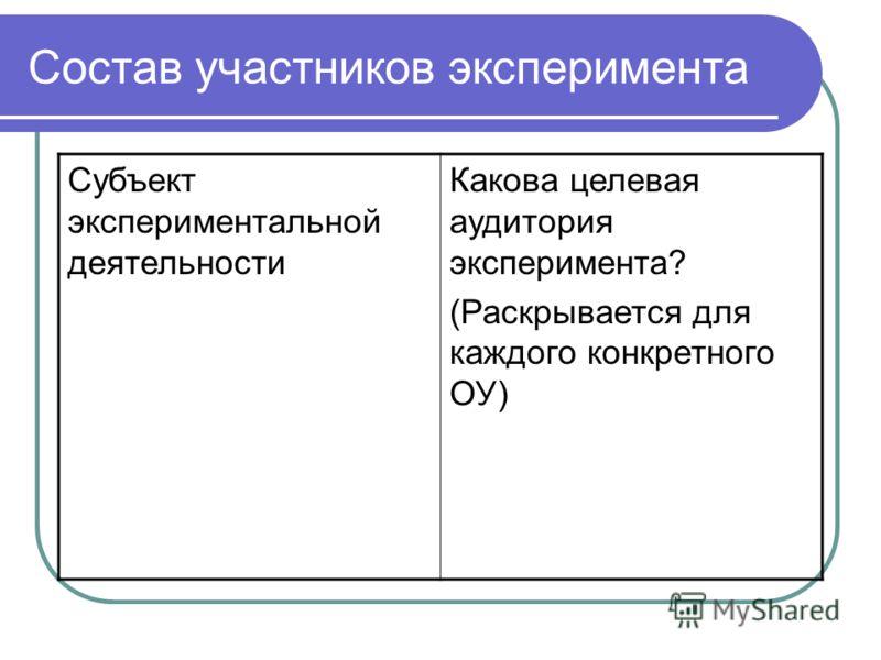Состав участников эксперимента Субъект экспериментальной деятельности Какова целевая аудитория эксперимента? (Раскрывается для каждого конкретного ОУ)