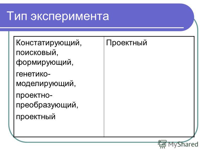 Тип эксперимента Констатирующий, поисковый, формирующий, генетико- моделирующий, проектно- преобразующий, проектный Проектный