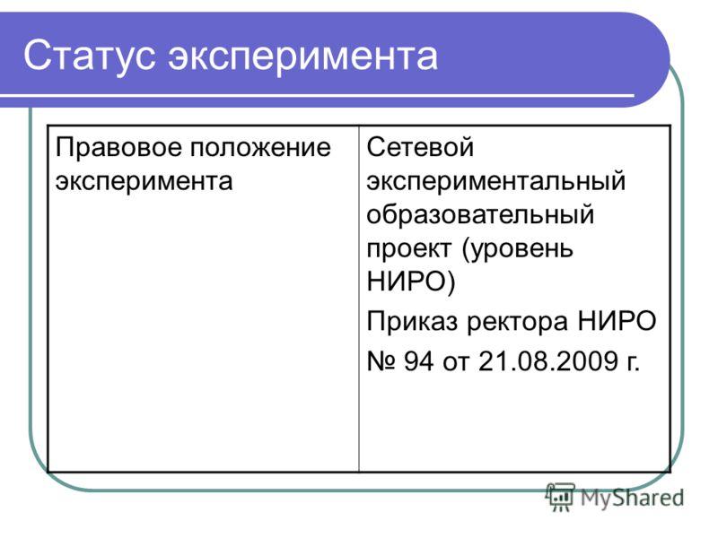 Статус эксперимента Правовое положение эксперимента Сетевой экспериментальный образовательный проект (уровень НИРО) Приказ ректора НИРО 94 от 21.08.2009 г.