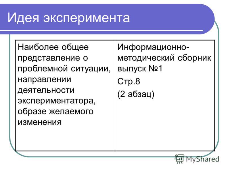 Идея эксперимента Наиболее общее представление о проблемной ситуации, направлении деятельности экспериментатора, образе желаемого изменения Информационно- методический сборник выпуск 1 Стр.8 (2 абзац)
