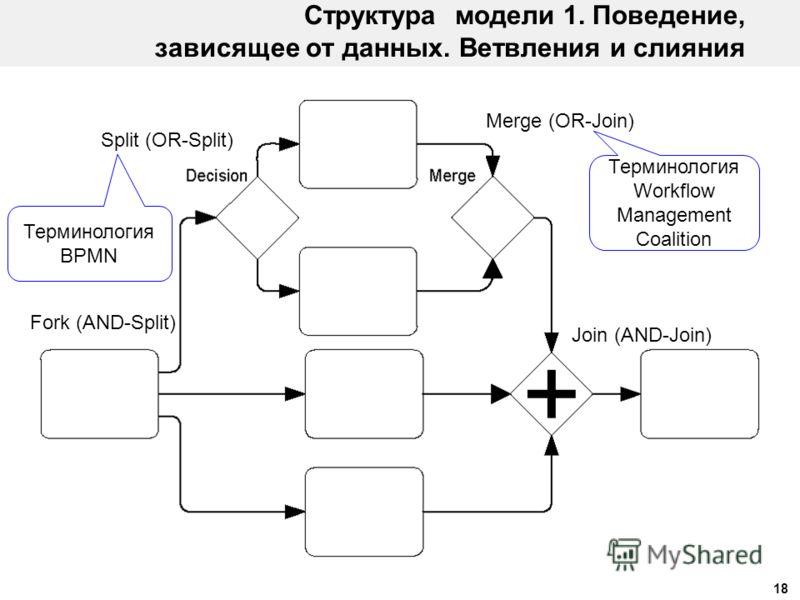 18 Структура модели 1. Поведение, зависящее от данных. Ветвления и слияния Join (AND-Join) Merge (OR-Join) Split (OR-Split) Fork (AND-Split) Терминология Workflow Management Coalition Терминология BPMN