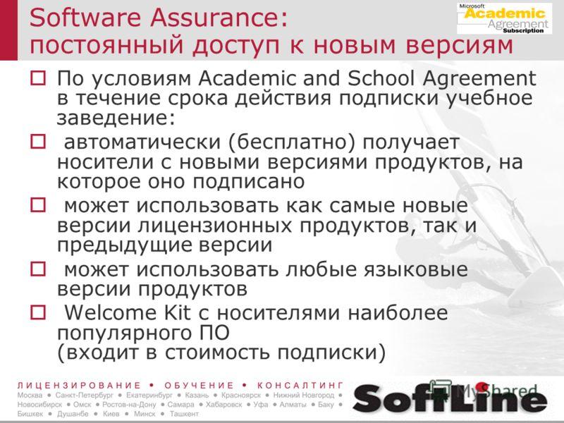 Software Assurance: постоянный доступ к новым версиям По условиям Academic and School Agreement в течение срока действия подписки учебное заведение: автоматически (бесплатно) получает носители с новыми версиями продуктов, на которое оно подписано мож