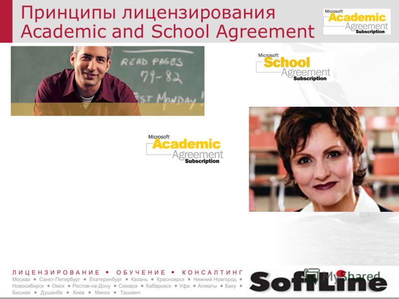 Принципы лицензирования Academic and School Agreement