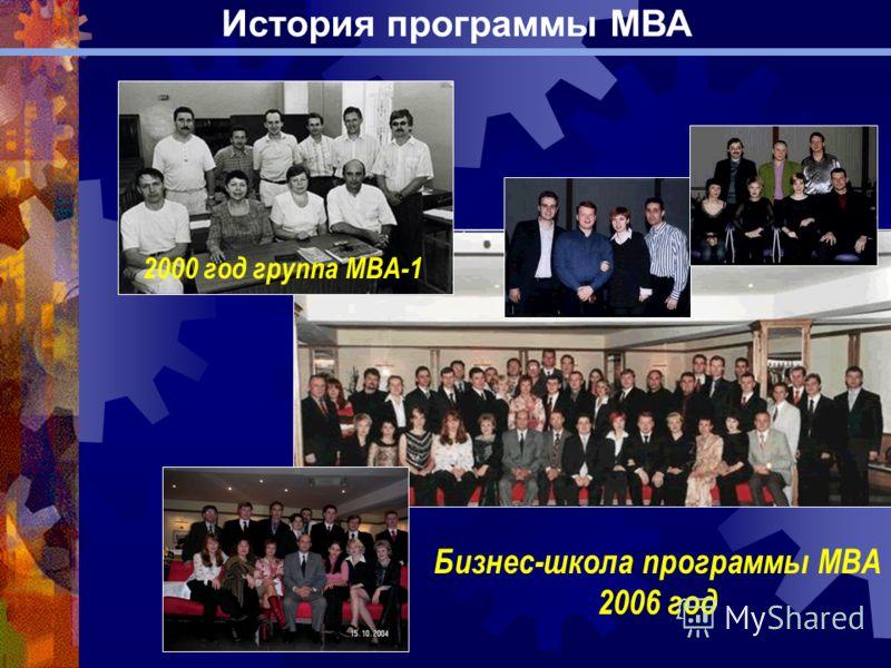 2000 год группа МВА-1 Бизнес-школа программы МВА 2006 год