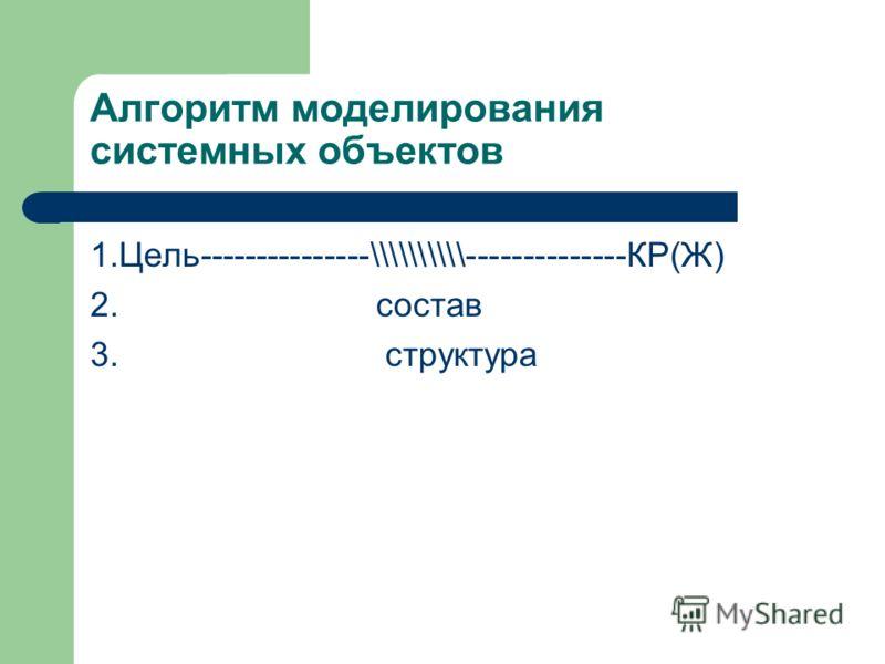 Алгоритм моделирования системных объектов 1.Цель---------------\\\\\\\\\\--------------КР(Ж) 2. состав 3. структура