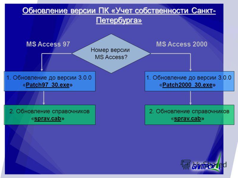 Обновление версии ПК «Учет собственности Санкт- Петербурга» Номер версии MS Access? MS Access 97MS Access 2000 1. Обновление до версии 3.0.0 «Patch97_30.exe» 2. Обновление справочников «sprav.cab» 1. Обновление до версии 3.0.0 «Patch2000_30.exe» 2. О
